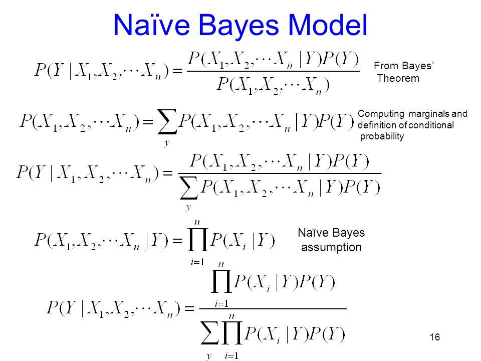 Naïve Bayes Model Naïve Bayes assumption From Bayes' Theorem