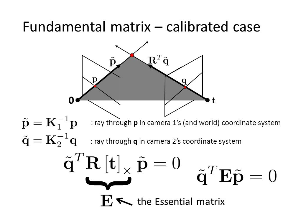 Fundamental matrix – calibrated case