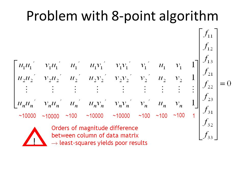 Problem with 8-point algorithm