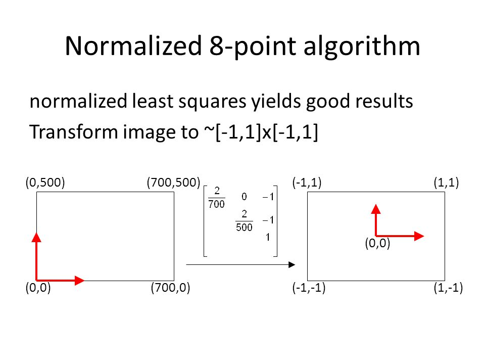 Normalized 8-point algorithm