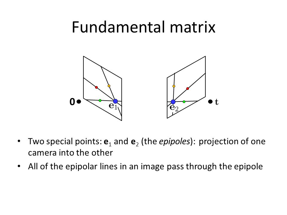 Fundamental matrix Two special points: e1 and e2 (the epipoles): projection of one camera into the other.
