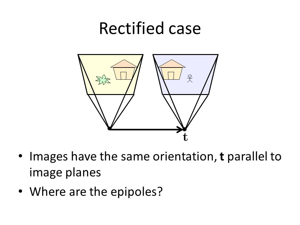 Rectified case Images have the same orientation, t parallel to image planes Where are the epipoles
