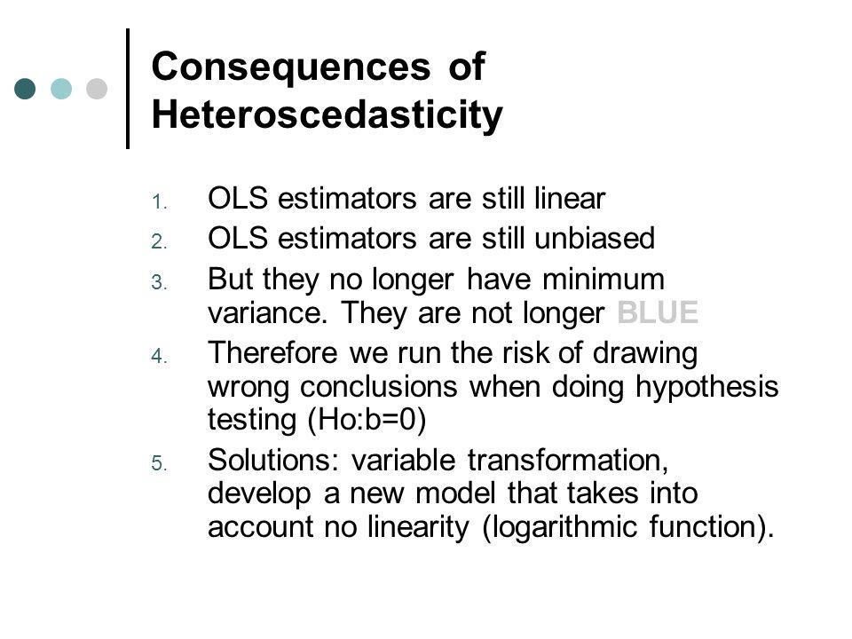 Consequences of Heteroscedasticity
