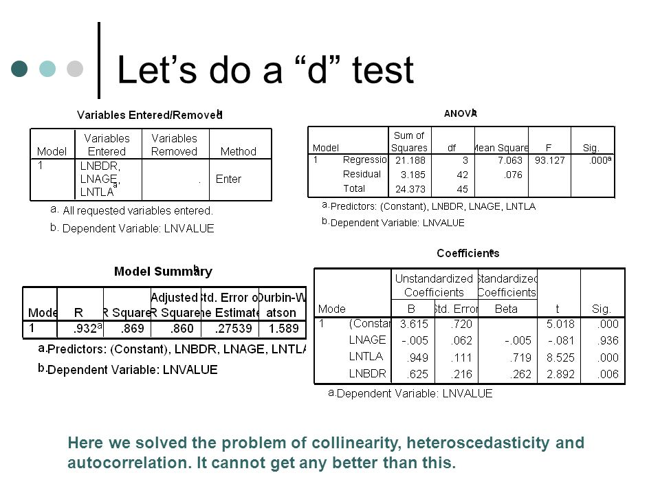 Let's do a d test Here we solved the problem of collinearity, heteroscedasticity and.