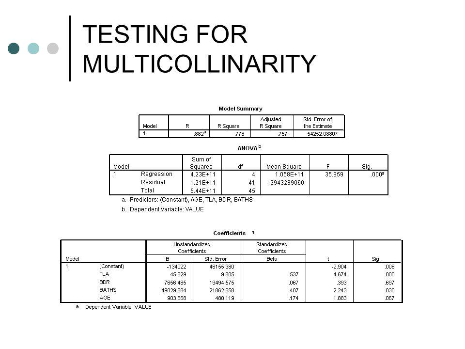 TESTING FOR MULTICOLLINARITY