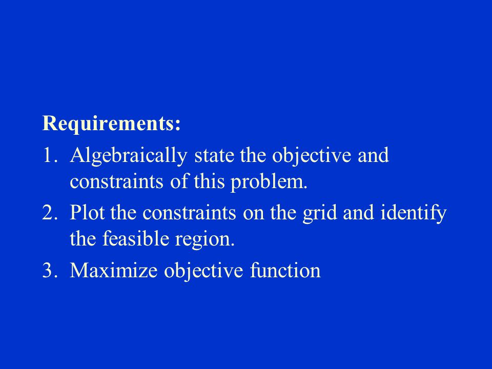 Requirements: Algebraically state the objective and constraints of this problem. Plot the constraints on the grid and identify the feasible region.