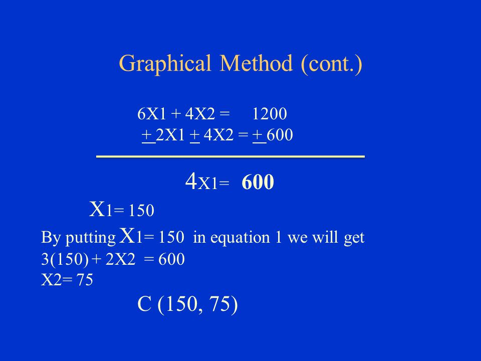 Graphical Method (cont.)