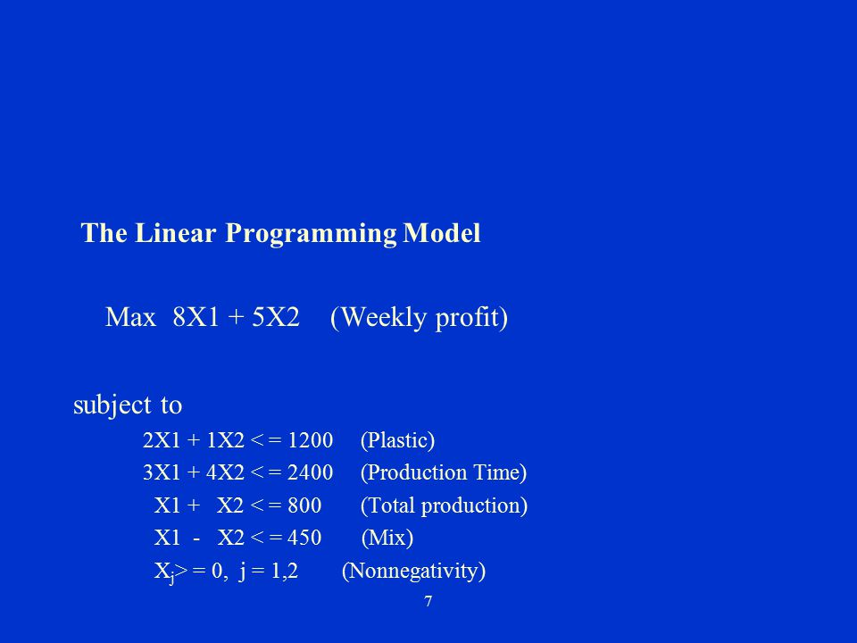 The Linear Programming Model Max 8X1 + 5X2 (Weekly profit)