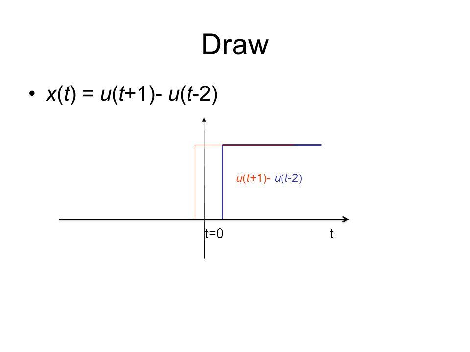 Draw x(t) = u(t+1)- u(t-2) u(t+1)- u(t-2) t=0 t