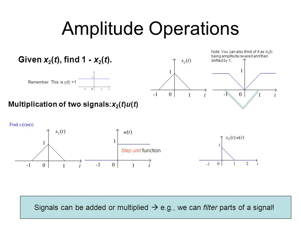 Amplitude Operations Given x2(t), find 1 - x2(t).