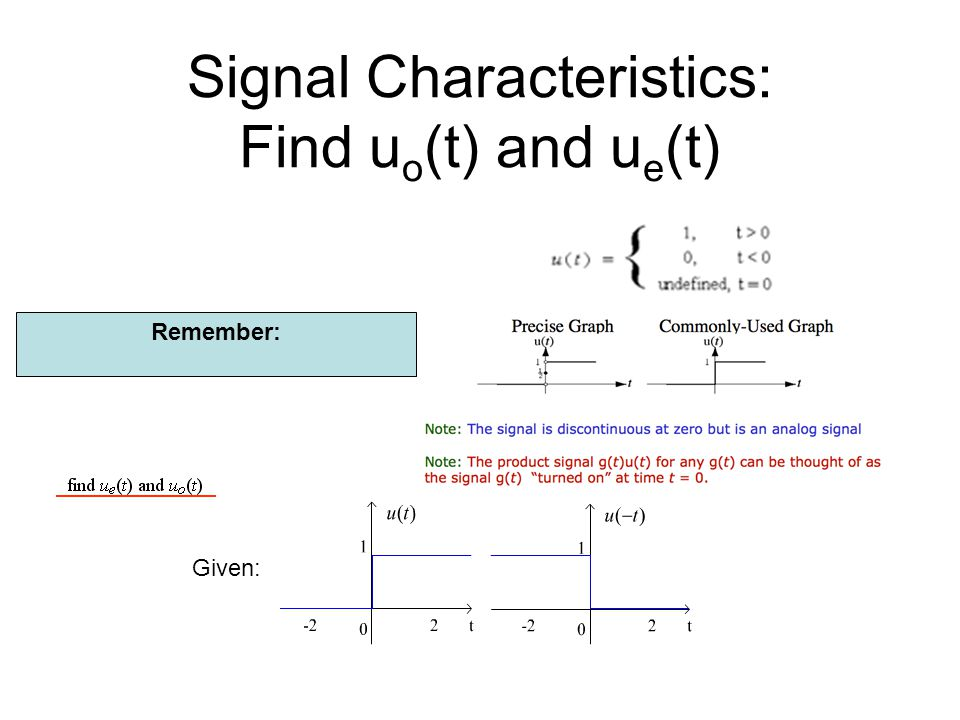 Signal Characteristics: Find uo(t) and ue(t)