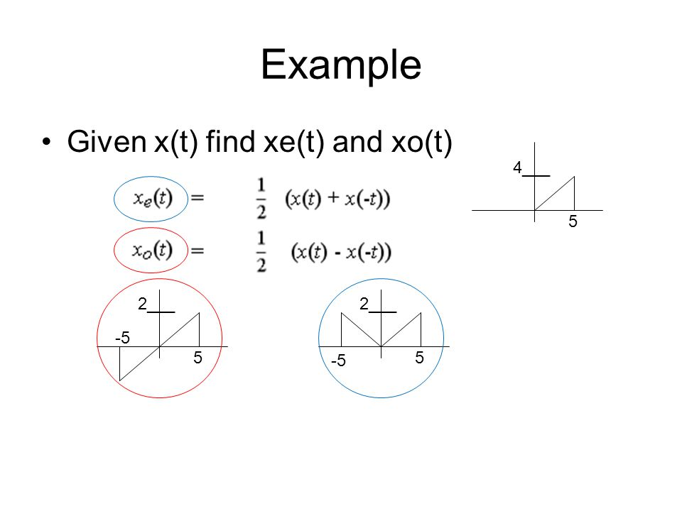 Example Given x(t) find xe(t) and xo(t) 4___ 5 2___ 2___ -5 5 -5 5
