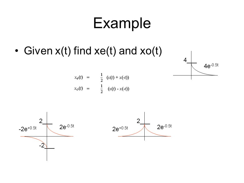 Example Given x(t) find xe(t) and xo(t) 4___ 4e-0.5t 2___ 2___ 2___