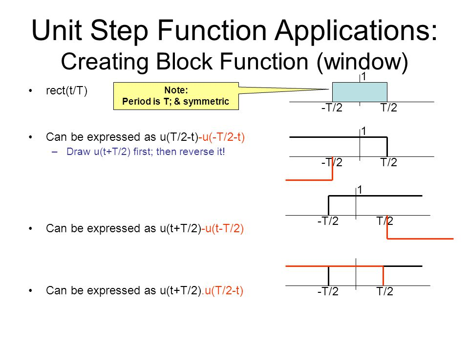 Unit Step Function Applications: Creating Block Function (window)
