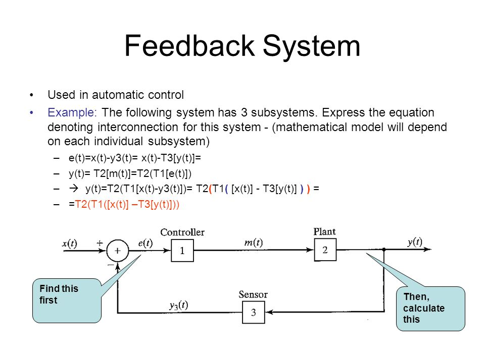 Feedback System Used in automatic control