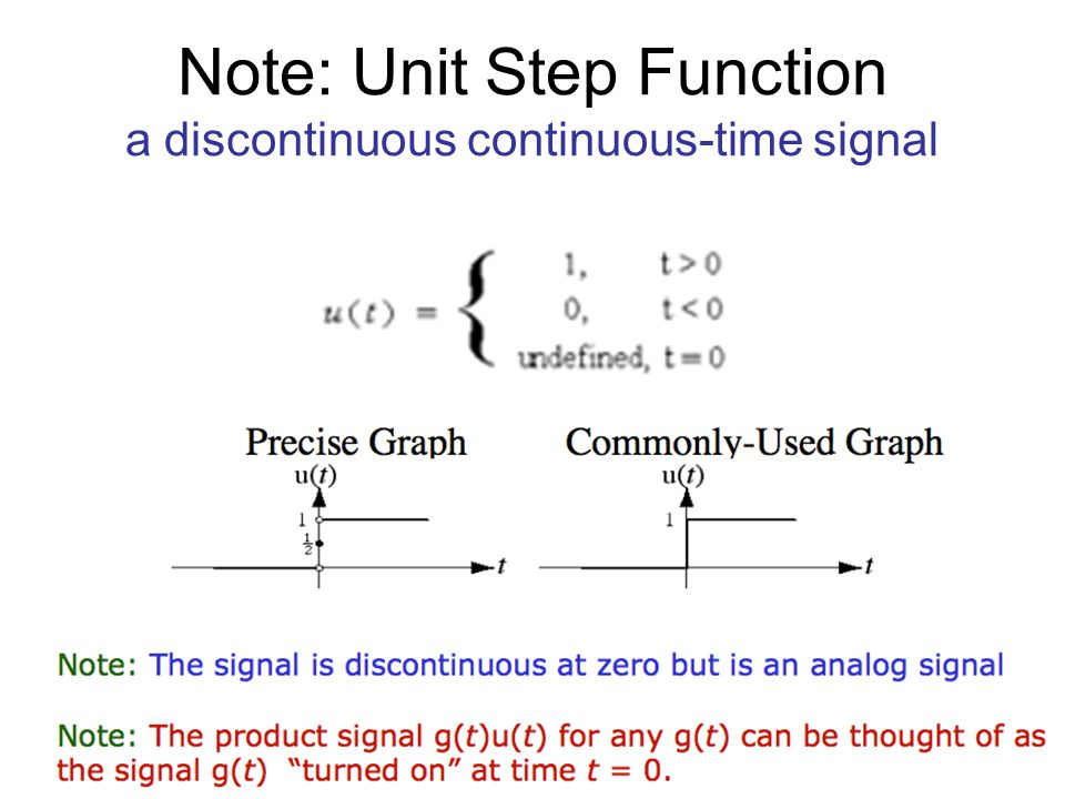 Note: Unit Step Function a discontinuous continuous-time signal