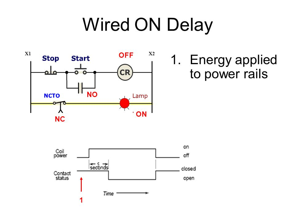 Wired ON Delay X1 X2 OFF Energy applied to power rails NO ON NC 1