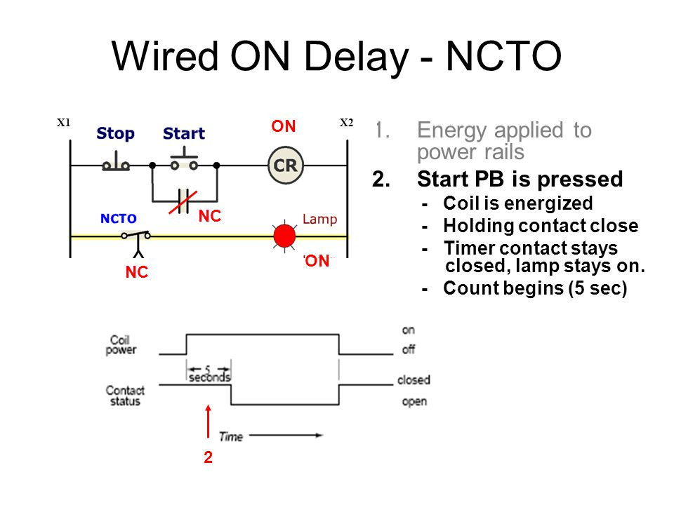 Wired ON Delay - NCTO Energy applied to power rails