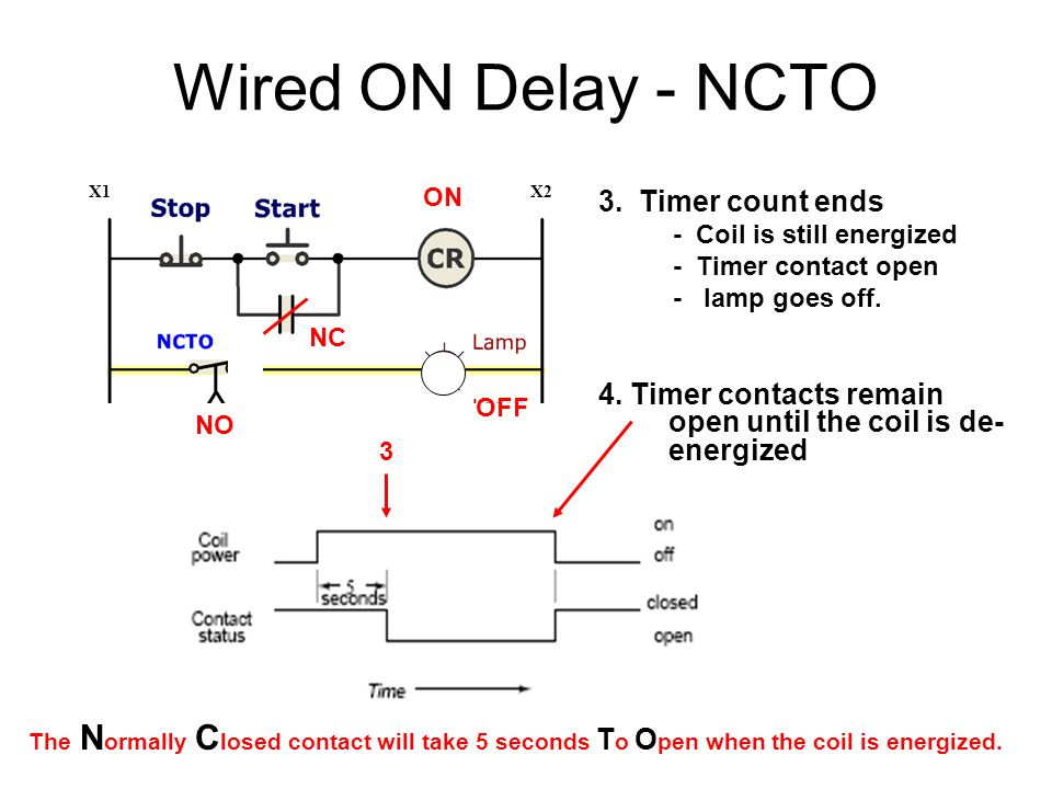 Wired ON Delay - NCTO 3. Timer count ends