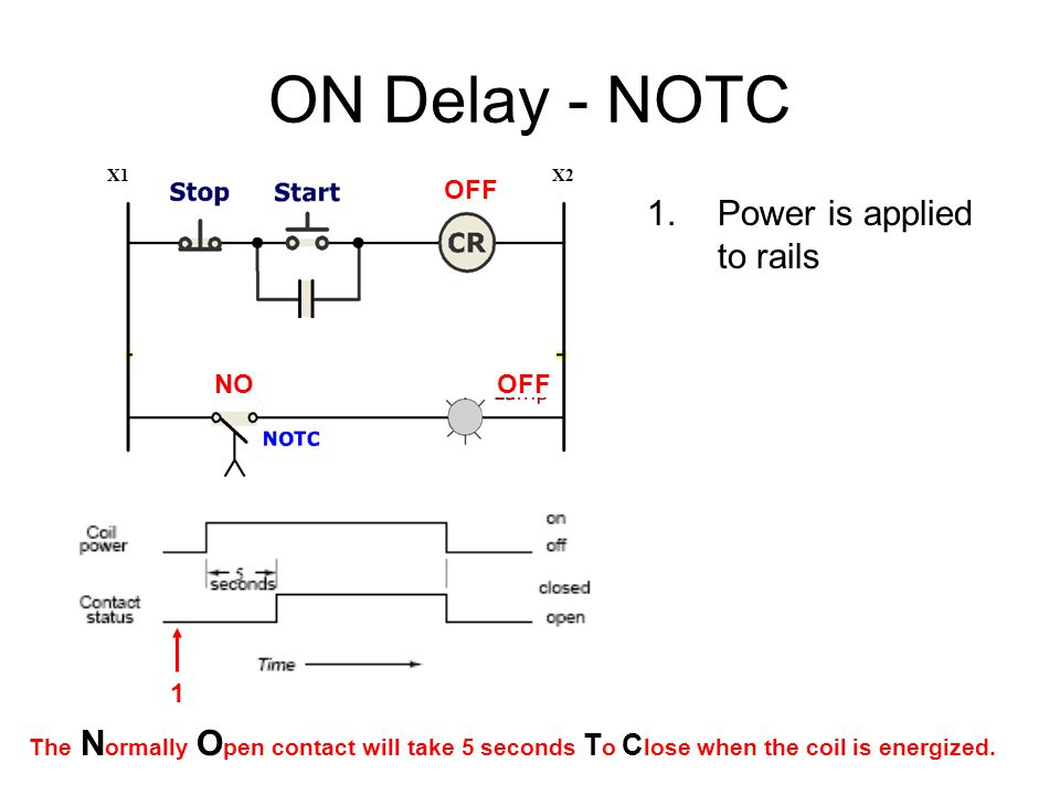 ON Delay - NOTC Power is applied to rails OFF NO OFF 1
