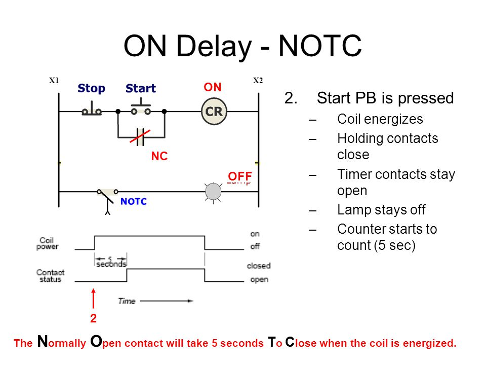 ON Delay - NOTC Start PB is pressed Coil energizes