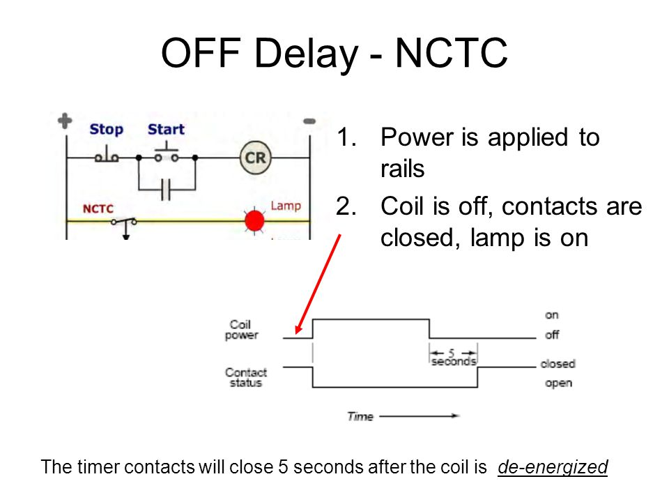 OFF Delay - NCTC Power is applied to rails