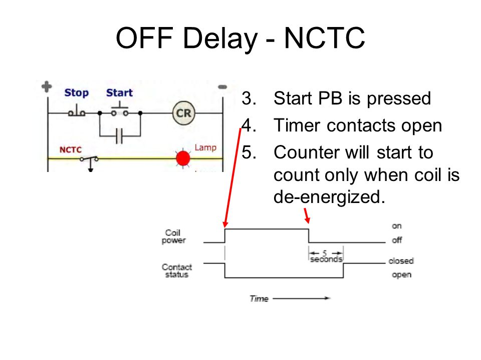 OFF Delay - NCTC Start PB is pressed Timer contacts open