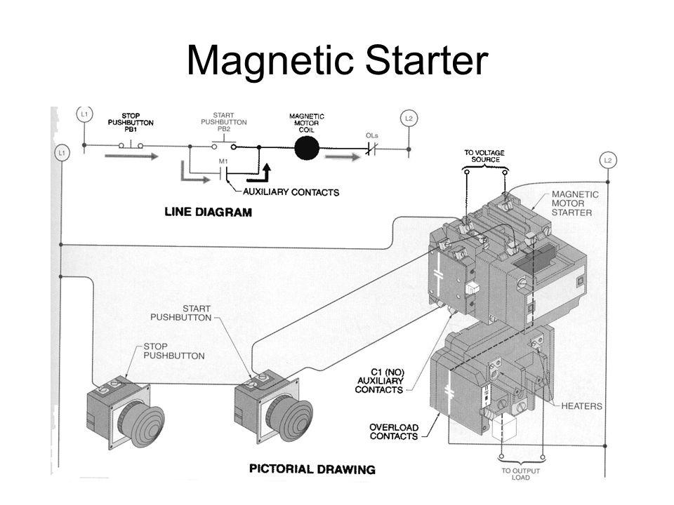 Wiring Diagram For Magnetic Motor Starter : Mag starter diagram wiring images