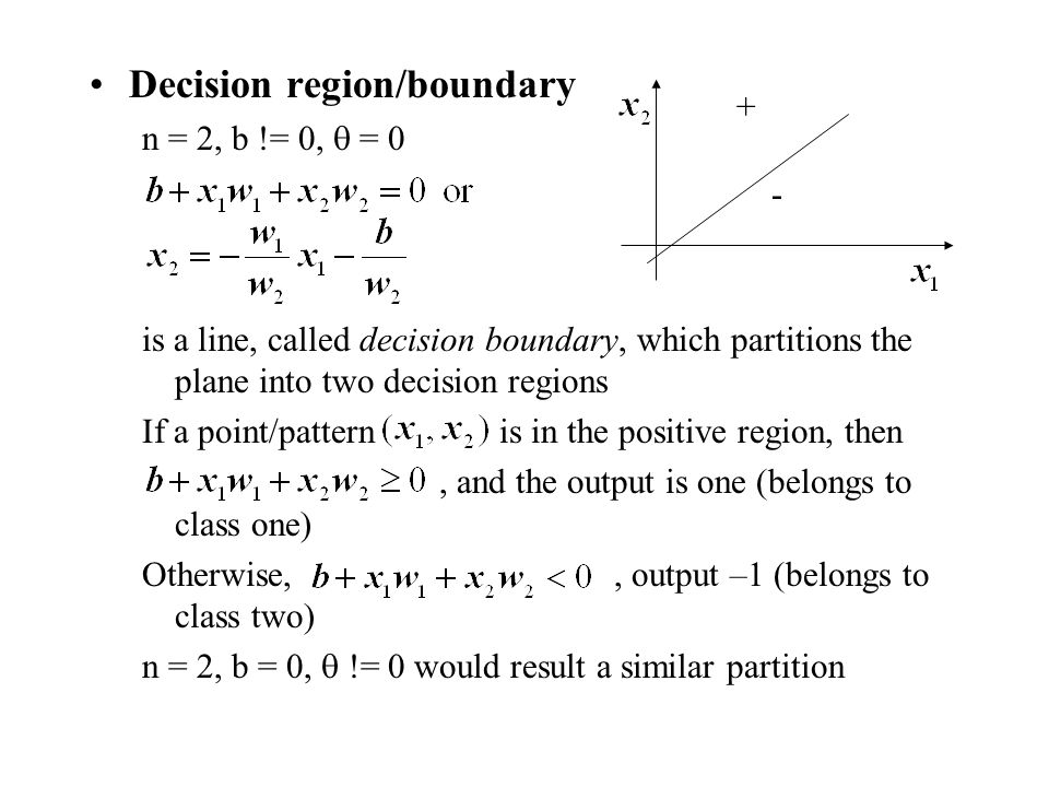 Decision region/boundary