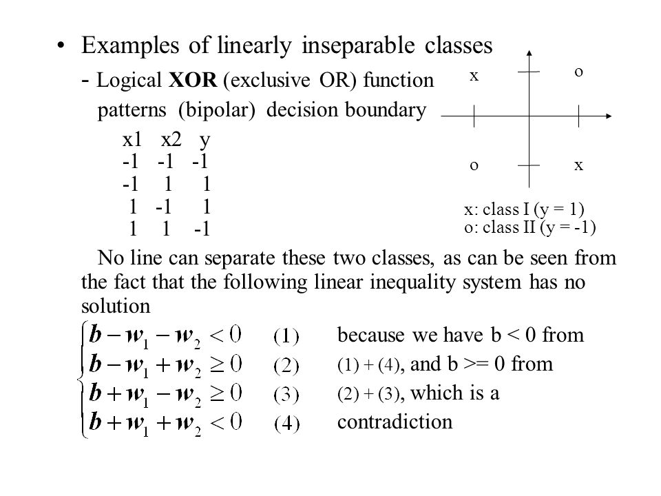 Examples of linearly inseparable classes