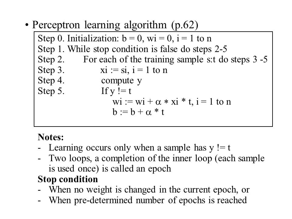 Perceptron learning algorithm (p.62)