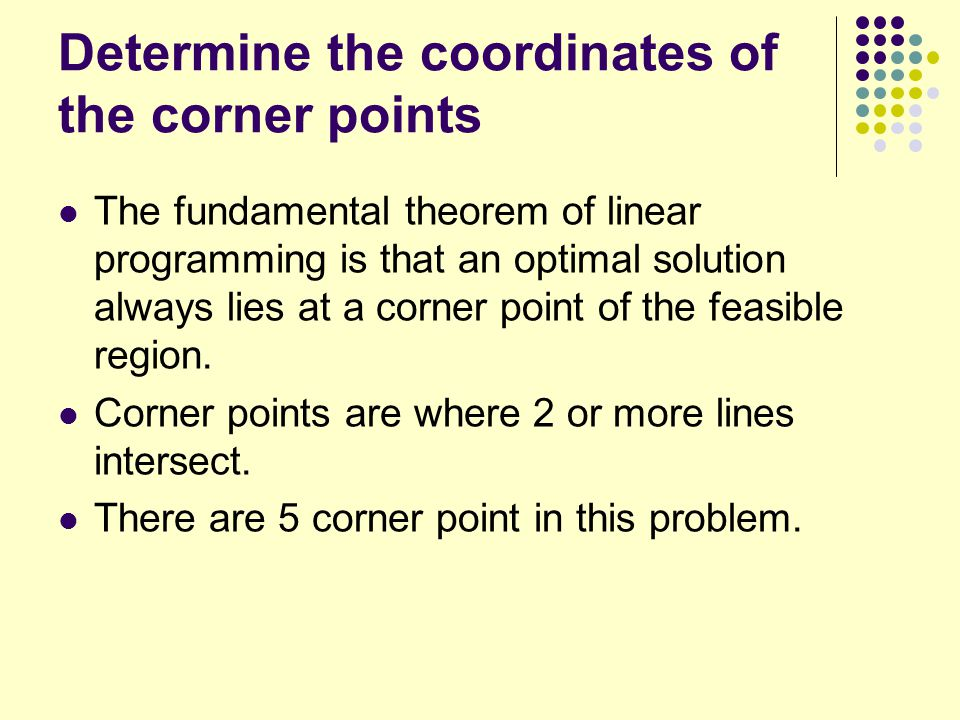 Determine the coordinates of the corner points