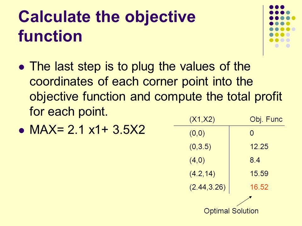 Calculate the objective function