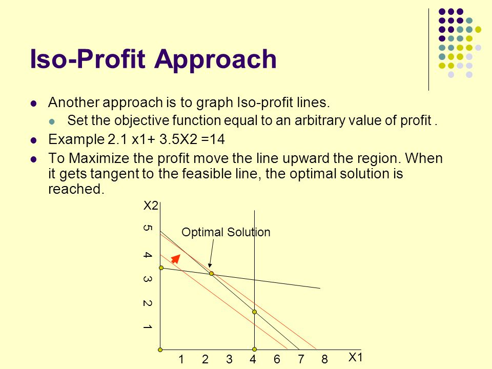 Iso-Profit Approach Another approach is to graph Iso-profit lines.