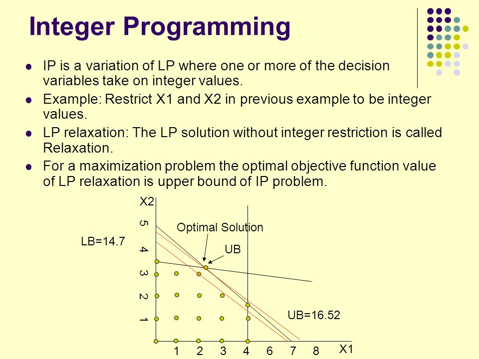 Integer Programming IP is a variation of LP where one or more of the decision variables take on integer values.