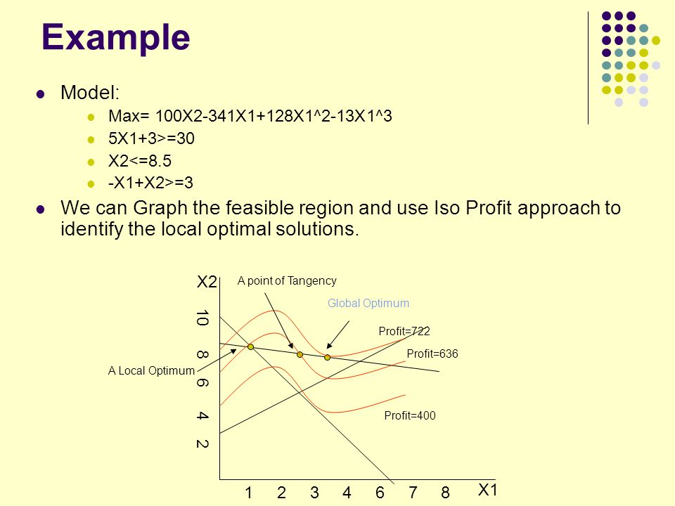 Example Model: Max= 100X2-341X1+128X1^2-13X1^3. 5X1+3>=30. X2<=8.5. -X1+X2>=3.