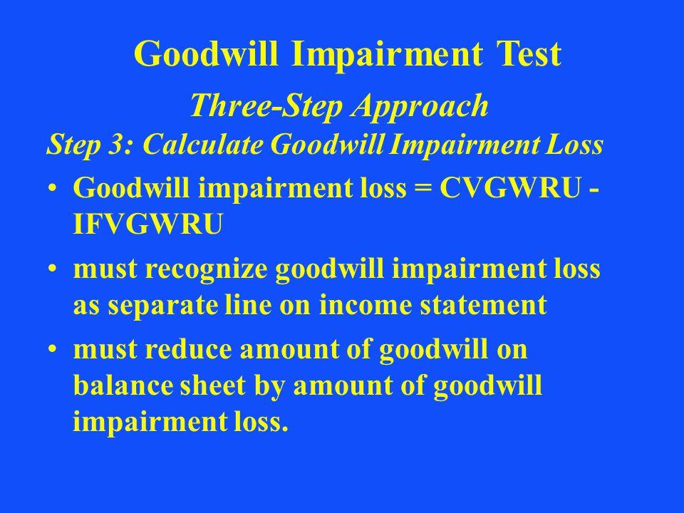 Goodwill Impairment Test