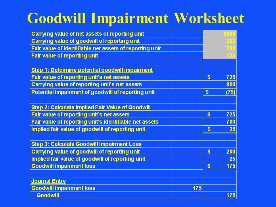 Goodwill Impairment Worksheet