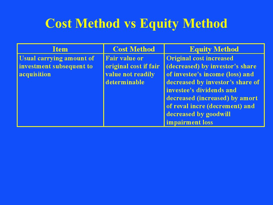 investment and equity cost Stock market liquidity and the cost of issuing equity offering is that the costs faced by the investment banking group are and firms' cost of equity.