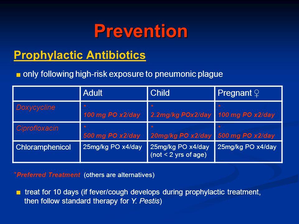 Prevention Prophylactic Antibiotics