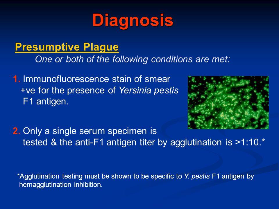 Diagnosis Presumptive Plague