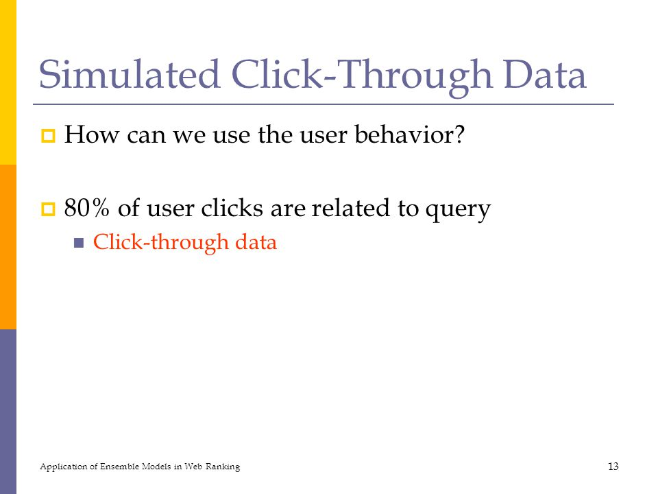Simulated Click-Through Data