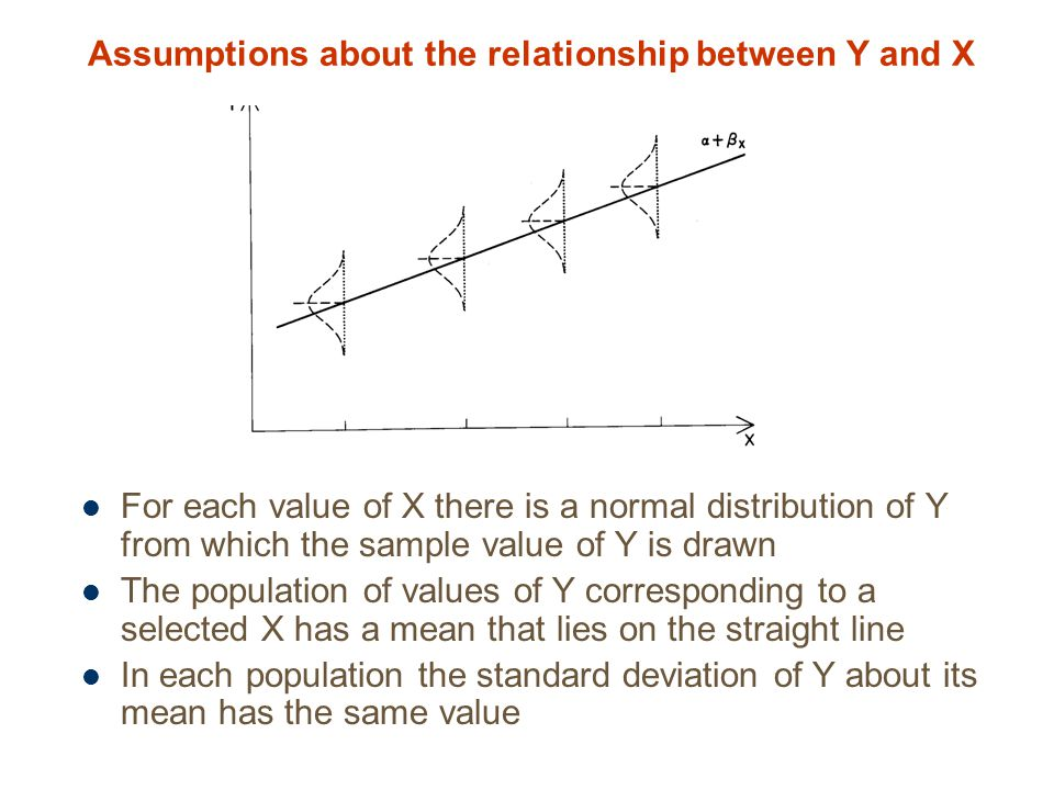Assumptions about the relationship between Y and X