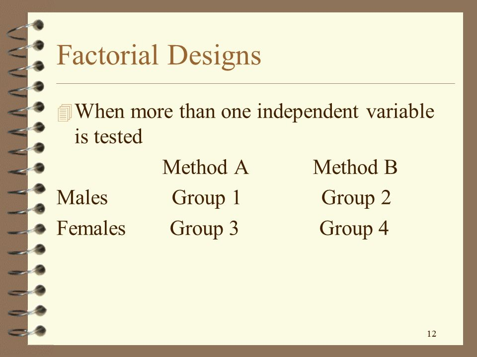 Factorial Designs When more than one independent variable is tested