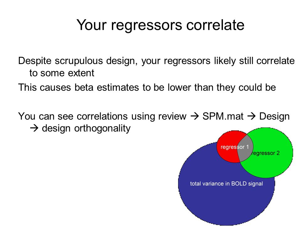 Your regressors correlate