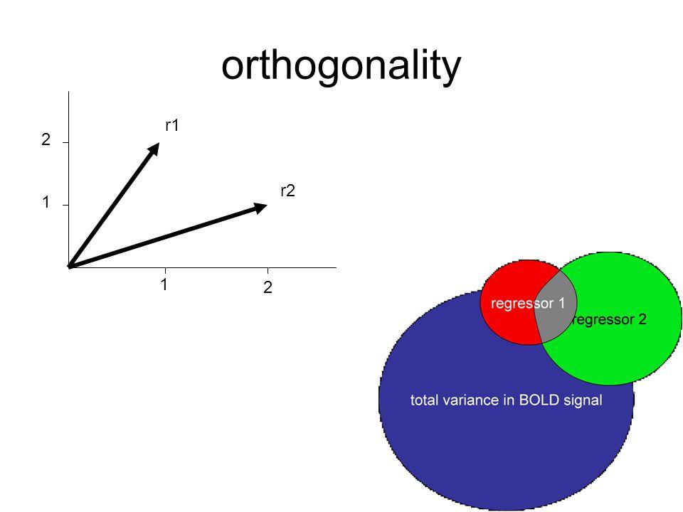 orthogonality 1 2 r1 r2