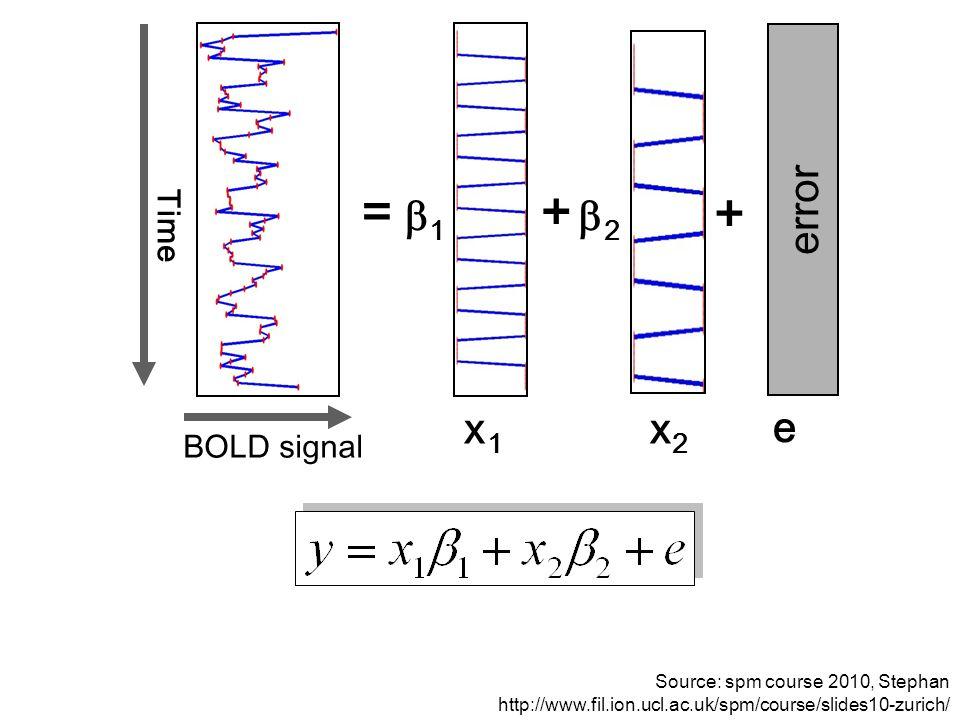 = + + error 1 2 x1 x2 e Time BOLD signal