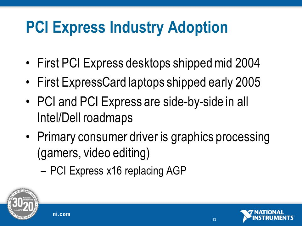 PCI Express Industry Adoption