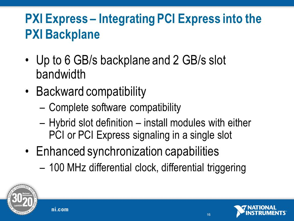PXI Express – Integrating PCI Express into the PXI Backplane