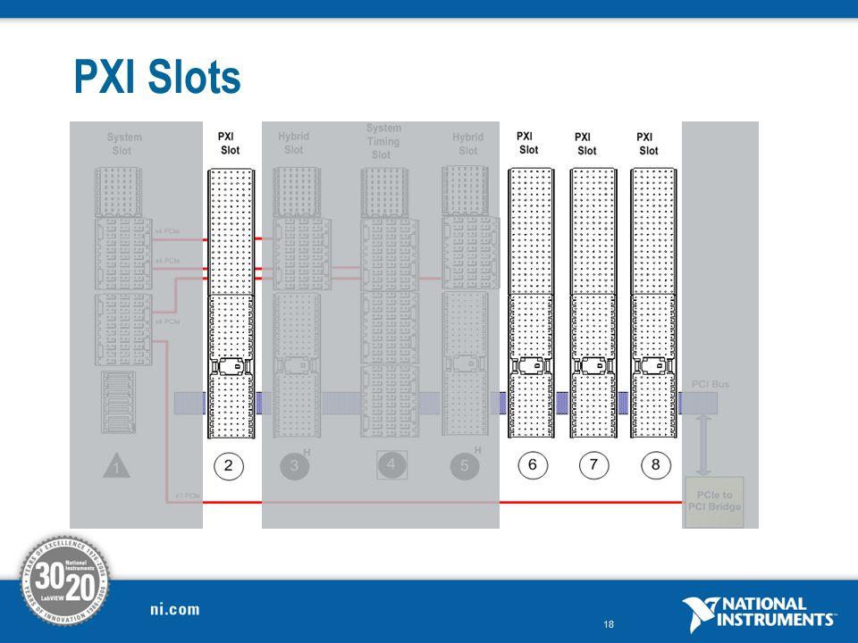 PXI Slots